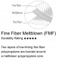 Fine Fiber Meltblown (FMF) two layers of low-linting fine fiber polypropylene are bonded  around a meltblown polypropylene core.